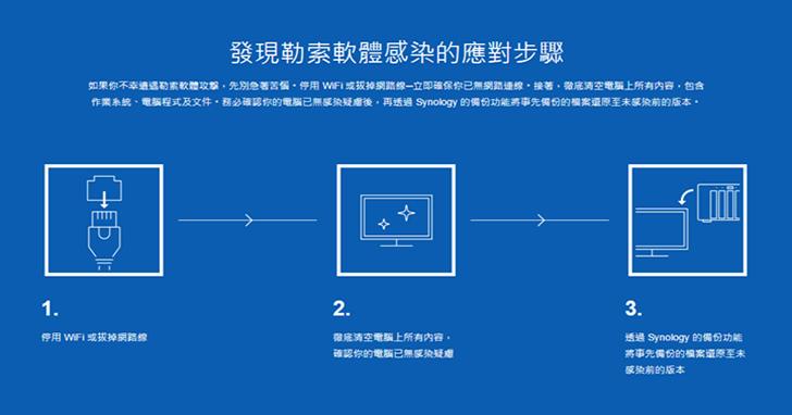 WannaCry 勒索軟體大舉肆虐,善用 NAS 多版本備份讓重要檔案不被撕票!