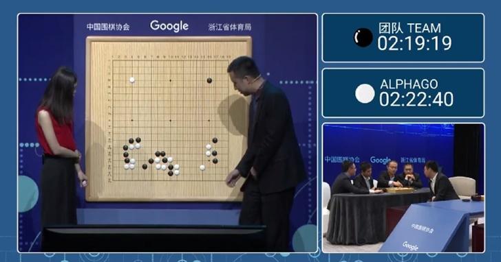 工人智慧 vs. 人工智慧!AlphaGo 和五大頂尖棋手的對弈直播中