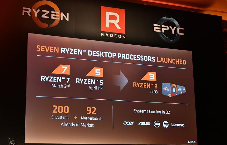 AMD Ryzen 3 處理器月底上市,家族全員到齊與 Intel 相抗衡