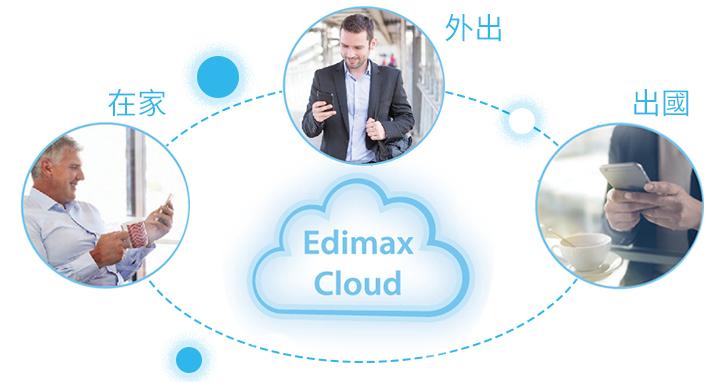 用EDIMAX IC-5170SC全景式魚眼無線網路攝影機輕鬆升級智慧宅