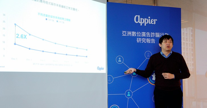 「數位廣告詐騙」用機器人騙點擊防不勝防,Appier 透過 AI 來防治仿真的詐騙流量手法