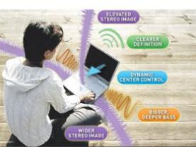 SRS Wide 3D Sound 為 LG 3D筆電提供環繞聲體驗