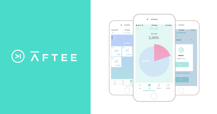 日企Net Protections將在台推出先買後付的手機結帳服務「AFTEE後支付」