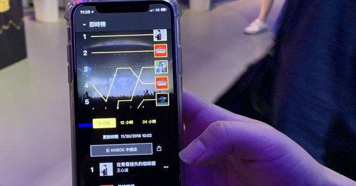 音樂服務新玩法!KKBOX累計14年的聽歌數據,催生新款App