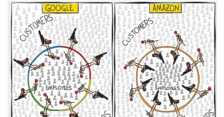 漫畫家如何以各種「奇葩組織圖」重新詮釋 Apple、Microsoft、Oracle的企業文化