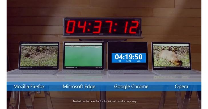 曾說自己的 Edge 瀏覽器效能遠勝Chrome,為何現在反投 Chromium 陣營?前微軟實習生爆料原因