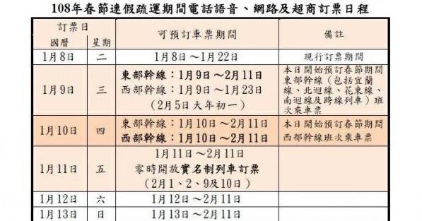 台鐵 2019 春節東、西幹線購票日出爐!增開513班列車、 1月10日凌晨開搶