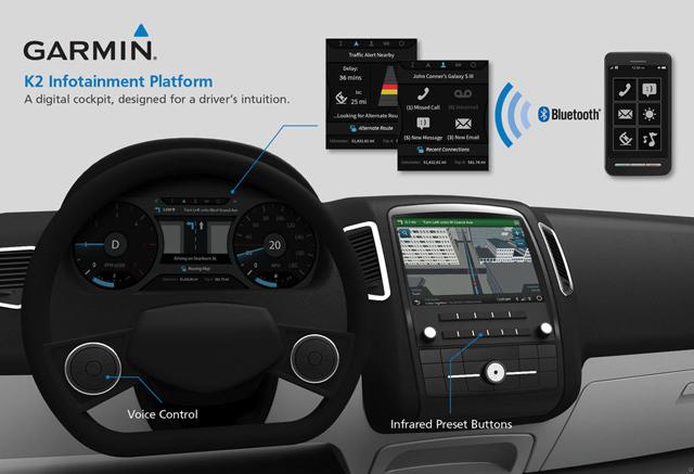 Mercedes-Benz 車款將搭載 Garmin 衛星導航系統