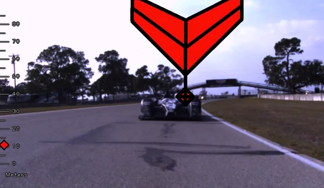 從量產車科技而來的「賽車辨認防撞系統」,提醒賽車手你的敵人接近中!