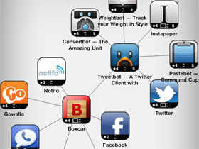 利用 Discovr Apps,找出更多好用 iPhone Apps