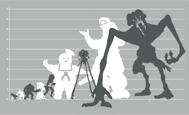 【Movie Monster】電影怪獸比大小