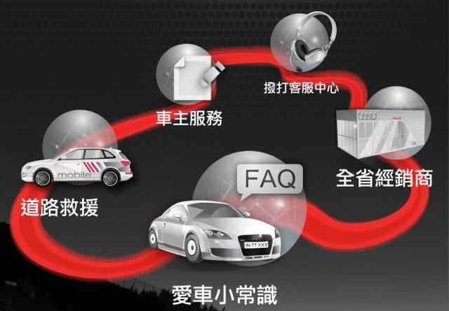 Audi 數位服務新紀元,Audi Service APP正式上線
