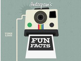 你所不知道的 Instagram 成長小故事