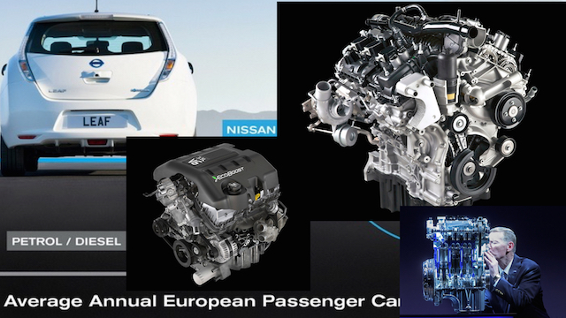 Leaf電動車歐洲熱賣!福特EcoBoost引擎根本不節能?