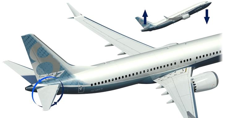 波音737事故的反思,該讓加了那麼多感應器的機器「接管」生命控制權嗎?