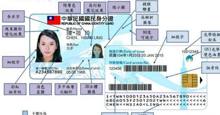 新的數位身分證預計明年10月換發、將逐步與健保卡、駕照整合,外觀上可能看不到性別以及國旗