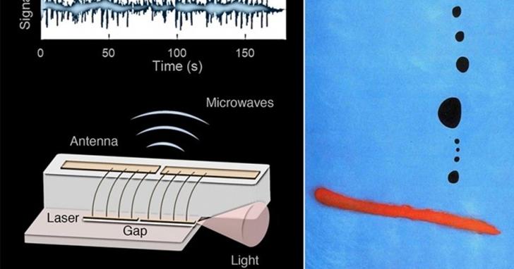 邁向超高速Wi-Fi的第一步:雷射頻率梳首次作為射頻發射器
