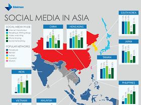 臉書帝國:8億會員等同世界第3大國、2004年網際網路人口