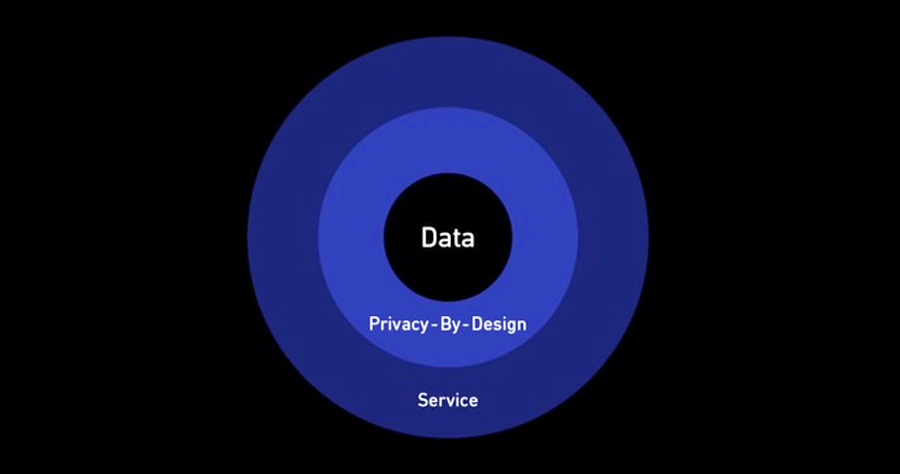 由機器學習與隱私優先原則 看 LINE 如何有感減少垃圾訊息並為個資把關