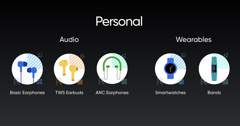 realme 將跨入 AIoT 生態鏈,電視、行李箱、智慧音箱、掃地機器人都在規劃中