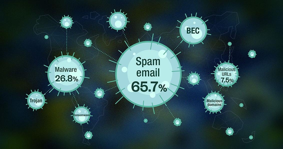 「健康聲明」別亂填!網路上已發現有釣魚郵件透過填寫健康聲明,企圖騙取帳號密碼