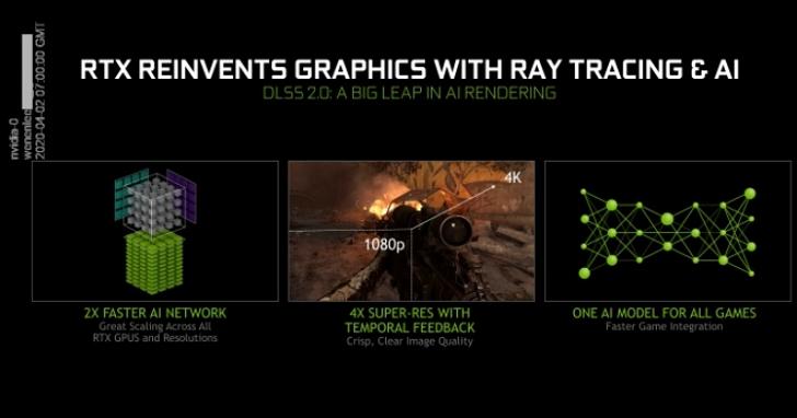 行動版GeForce顯示晶片更新,支援更彈性功耗模式,RTX 2060筆電準備跳水