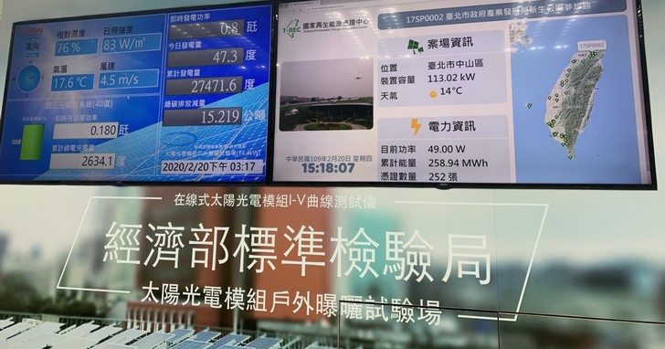 綠電憑證交易平台將上路,台灣綠電制度為何跟Google大有關係?