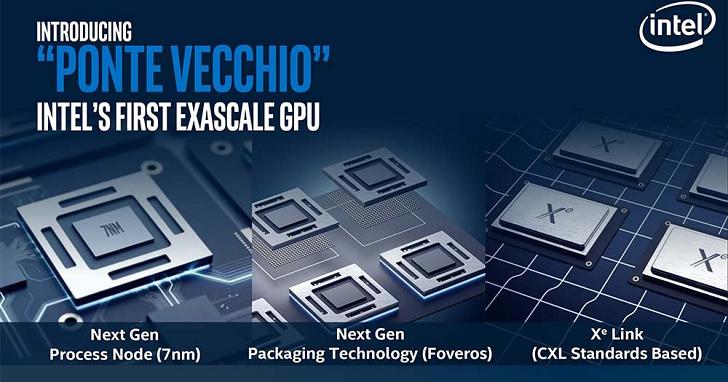 據傳 7 奈米的 Intel Xe GPU,已經進入 Pre-alpha 測試階段