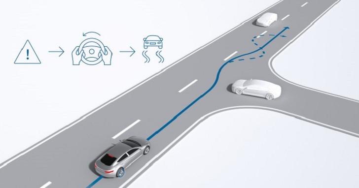 電子車身穩定系統誕生 25 週年,ESP 如何拯救超過 15 萬人的性命?