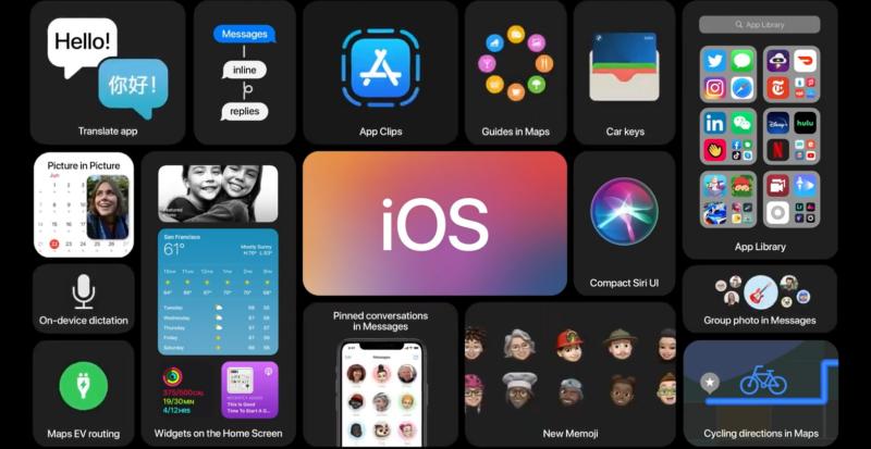 iOS 14 發表!全新桌面管理App Library,自訂Widget小工具、App Clip不用下載程式也能快速執行