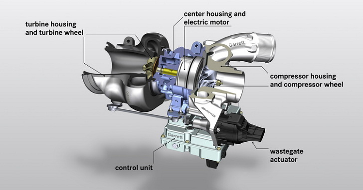 F1 技術拿來賣,Mercedes-AMG 電動渦輪增壓器將配備於新世代車款