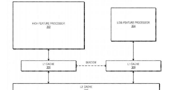 AMD 也準備玩大小核?混合架構專利文件在網路上曝光