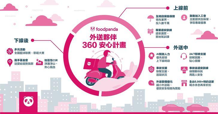 foodpanda打造「外送夥伴360安心計畫」,提供全時段保險、舉辦道安訓練課程