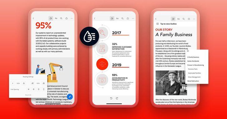 為實現PDF願景邁出重要一步,Adobe導入Liquid Mode