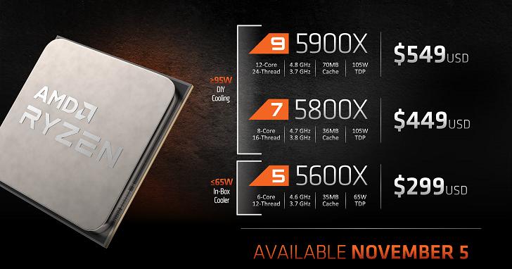 AMD 指 Ryzen 5000 供不應求造成缺貨,絕對並非外界質疑「紙上發表」