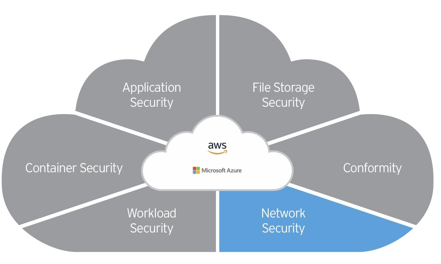 趨勢科技發表輕鬆、快速的雲端網路防護來滿足每位客戶的需求