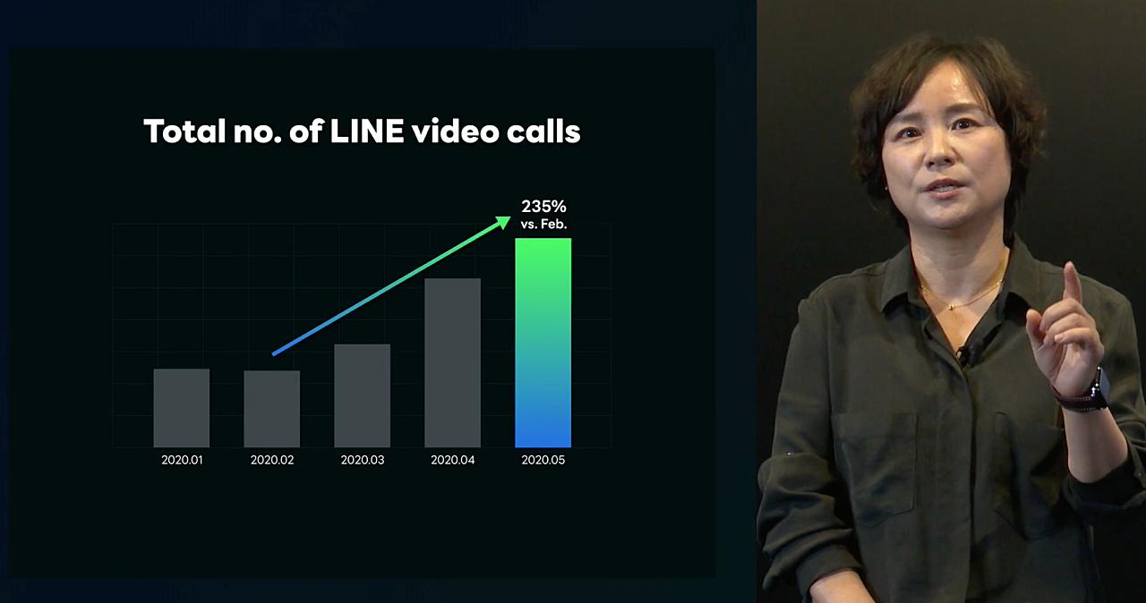 LINE 年度開發者大會線上登場,聚焦 AI 產品、金融科技與區塊鏈技術