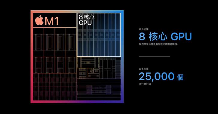 蘋果下一代Apple Silicon處理器更狂?據傳32核心CPU與128核心GPU組成