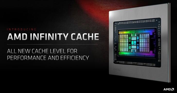 細看RDNA 2架構,AMD說明Infinity Cache提升效能的祕訣