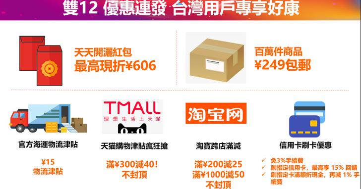 淘寶天貓女生最愛贈禮清單大公開,滿額享跨境包郵優惠