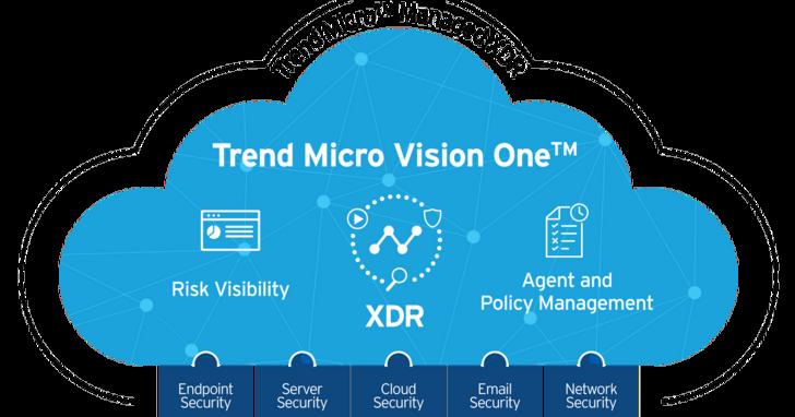 趨勢科技Vision One平台助資安團隊擺脫警示超載