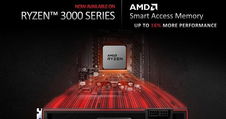 AMD 將下放 Smart Access Memory 功能給 Ryzen 3000 處理器