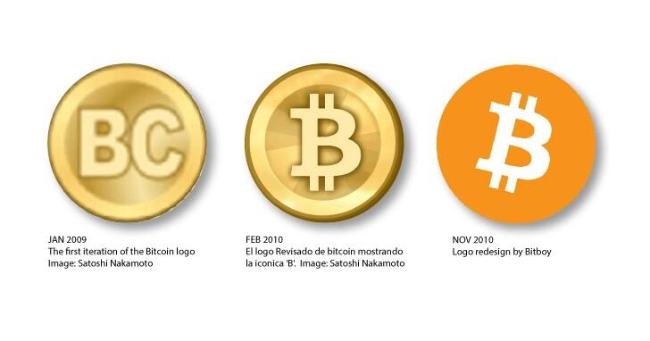 中本聰設計的原始版比特幣Logo被嫌棄,後來被大家認可的Logo是受到萬事達卡的啟發