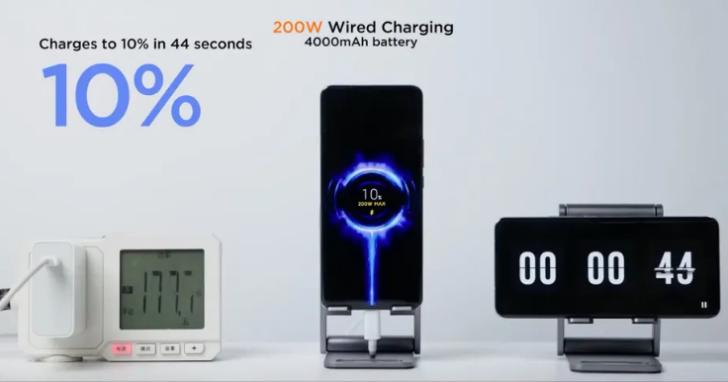 小米發表 200W 有線和 120W 無線快充技術!充飽 4000mAh 容量手機只要 8 分鐘