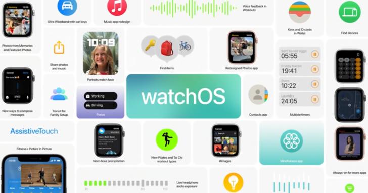 【WWDC 2021】watchOS 8 帶來「正念」APP強化健康正能量,你的Apple Watch還可當房卡、車鑰匙使用