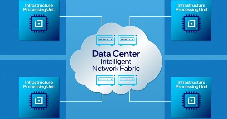 不讓DPU專美於前,Intel也發表智慧網路卡用的IPU