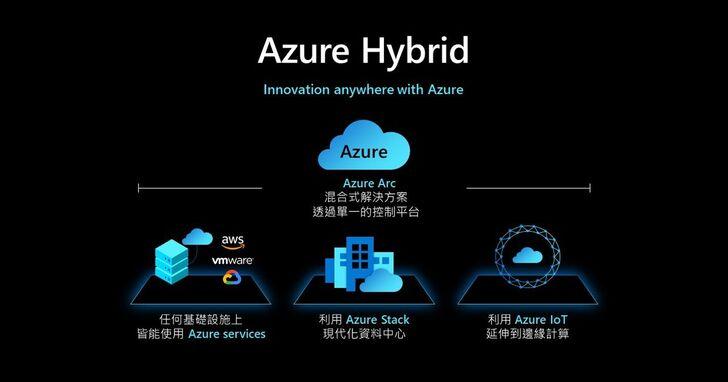 微軟發佈Azure Arc支援SQL資料庫服務,優化管理加速創新