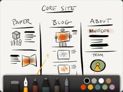 iPad 超好用繪圖工具 Paper,Draw Something 畫不好就靠它了