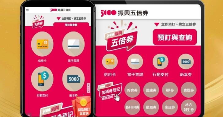 五倍券數位綁定浮現資安問題,國內 6 成金融業者 App 有遭駭隱憂