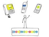 電話大革命!Google Voice
